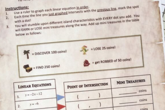 graphing linear equations worksheet snapshot