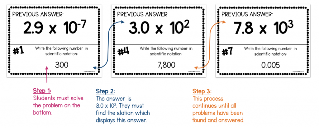 example of a math classroom scavenger hunt activity for writing numbers in scientific notation