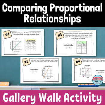 button to view the comparing functions that are proportional relationships displayed as tables, graphs, and equations gallery walk activity