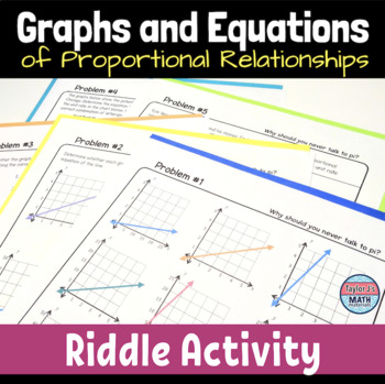 button to view the identifying proportional relationships from functions riddle activity for middle school